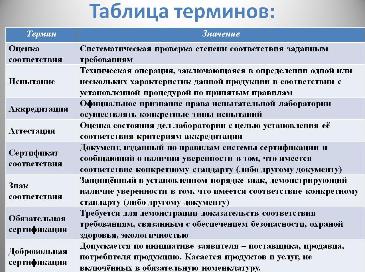 Система качества продукции сертификация казахстан орган сертификация